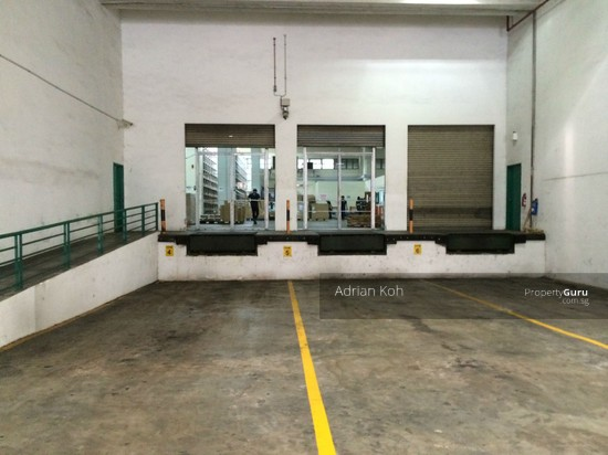 Industrial Commercial Properties Corporate Office Address